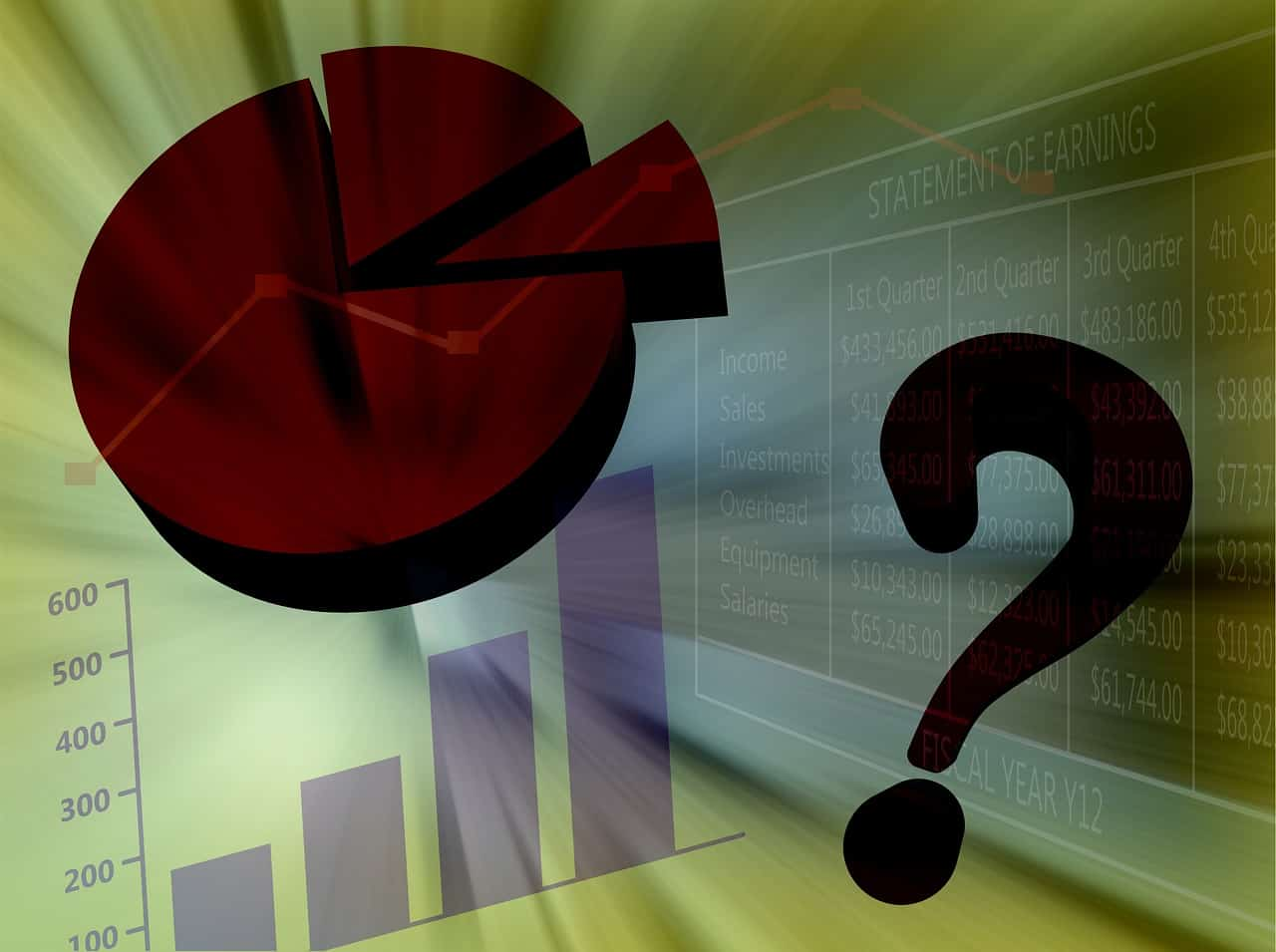 מדדים מובילים בעולם הבורסה